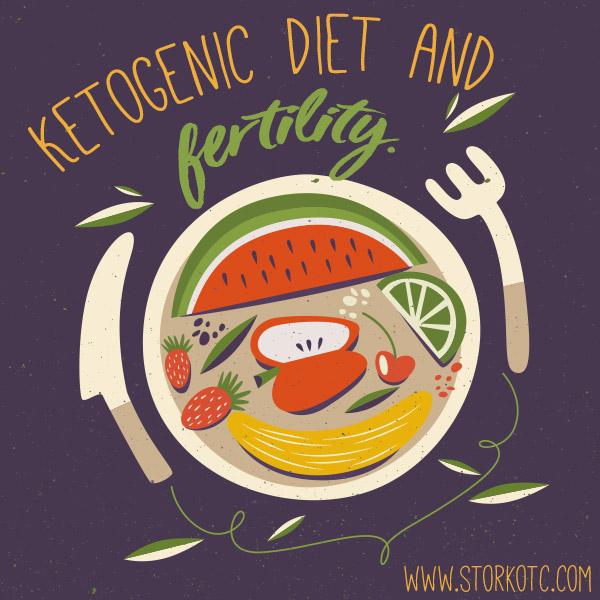 ketogenic diet male fertility