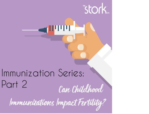 Can Childhood Immunizations Affect Future Fertility?